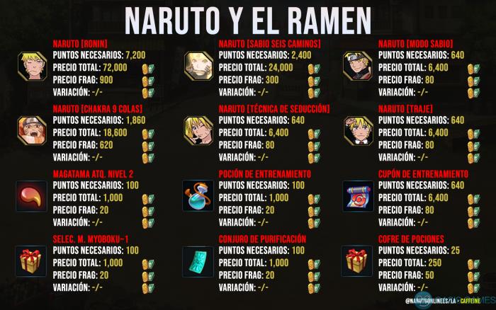 Naruto y El Ramen